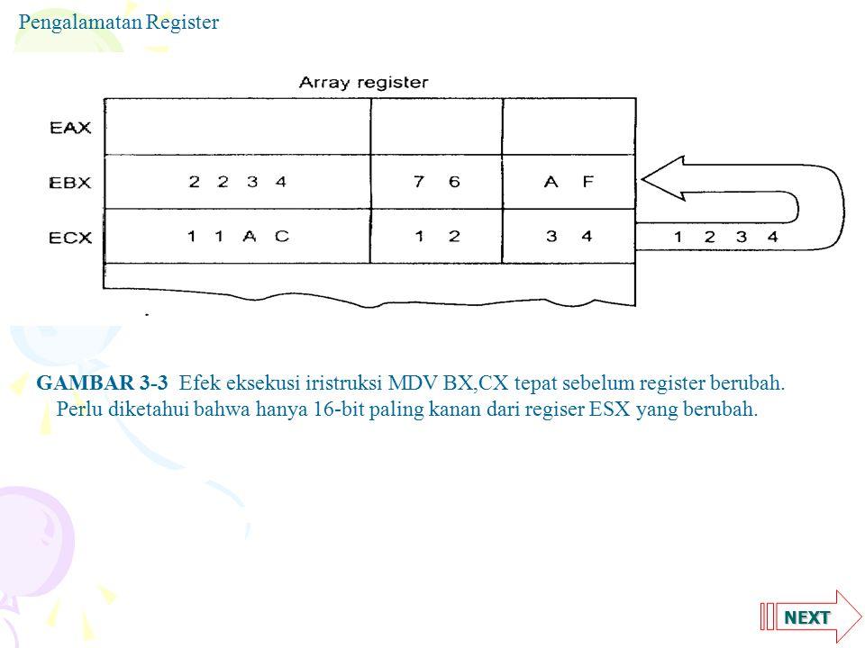 NEXT Pengalamatan Register GAMBAR 3-3 Efek eksekusi iristruksi MDV BX,CX tepat sebelum register berubah.