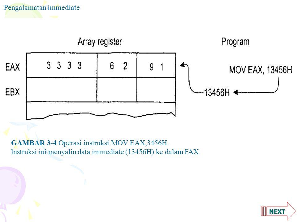 NEXT Pengalamatan immediate GAMBAR 3-4 Operasi instruksi MOV EAX,3456H.
