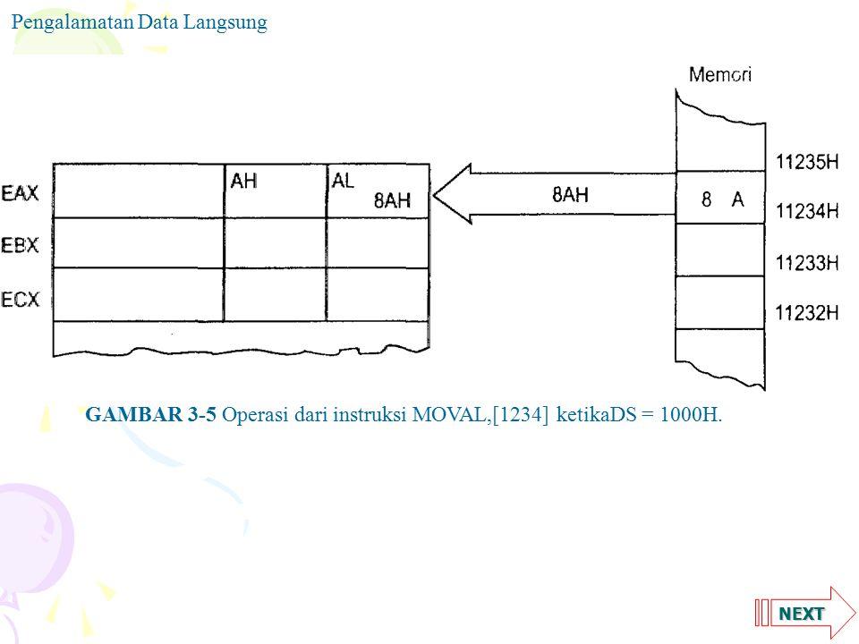 NEXT Pengalamatan Data Langsung GAMBAR 3-5 Operasi dari instruksi MOVAL,[1234] ketikaDS = 1000H.