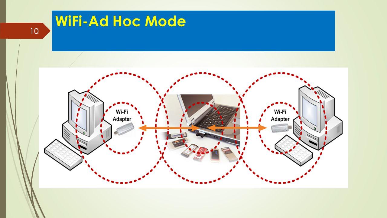 10 WiFi-Ad Hoc Mode