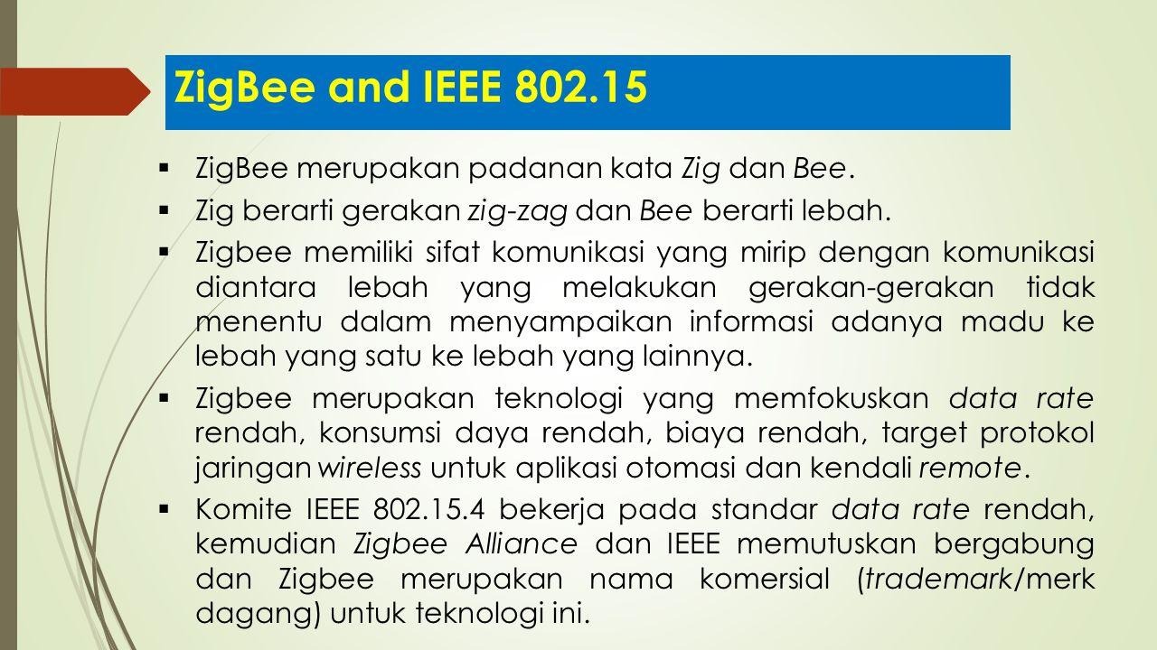 ZigBee and IEEE 802.15  ZigBee merupakan padanan kata Zig dan Bee.  Zig berarti gerakan zig-zag dan Bee berarti lebah.  Zigbee memiliki sifat komun