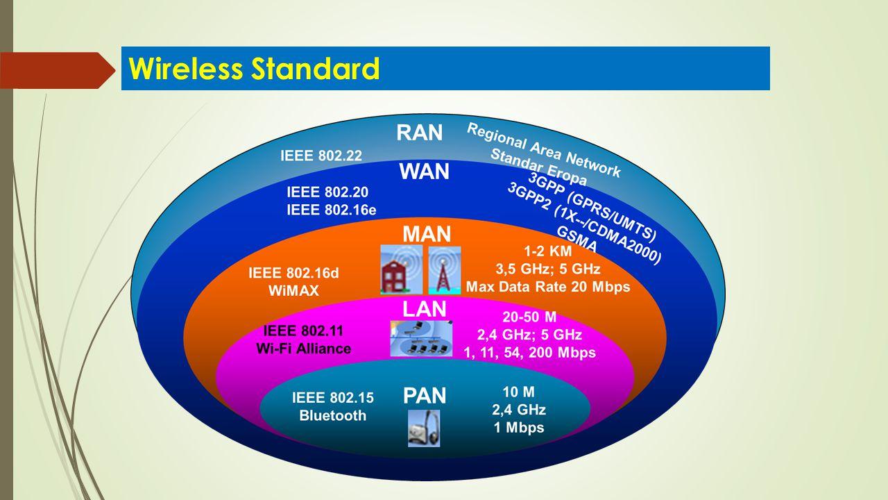 Wireless PAN  Wireless yang digunakan pada jarak yang relatif pendek < 30 feet, digunakan untuk transfer informasi pada jarak terbatas  WPAN tidak membutuhkan power battery yang banyak sehingga sangat ideal untuk peralatan yang kecil misal audio headset, PDA, game console stick, Digital camera dll.