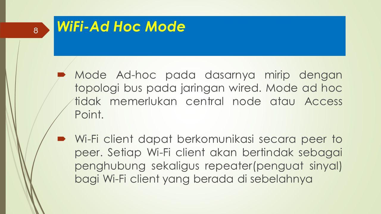 29  Sel site merupakan lokasi pemasangan stasiun telekomunikasi radio seluler yang disebut base station.