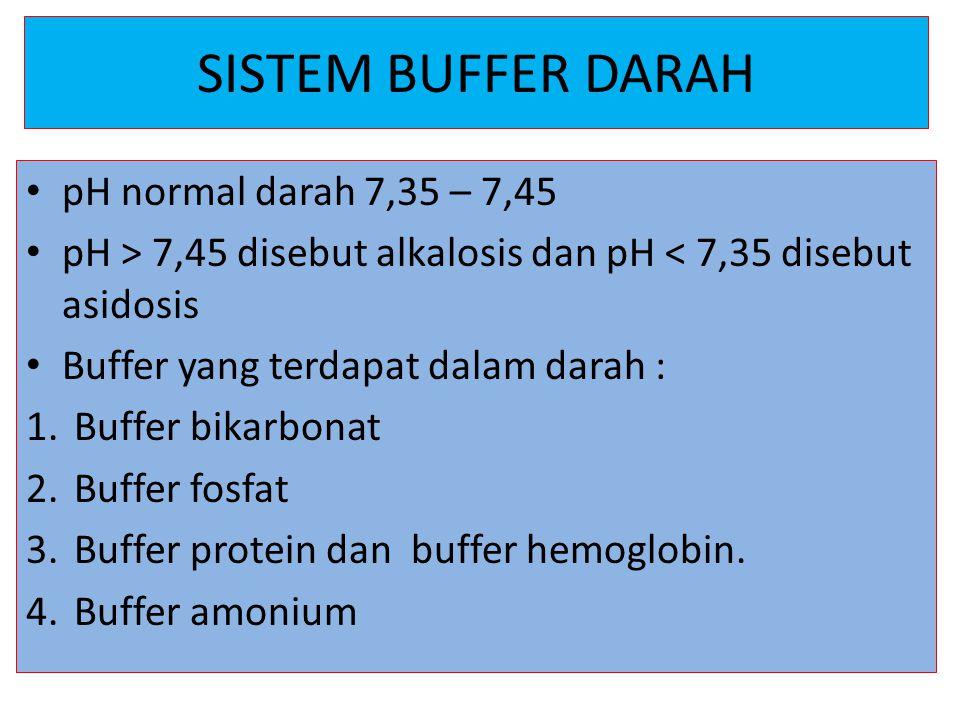 SISTEM BUFFER DARAH pH normal darah 7,35 – 7,45 pH > 7,45 disebut alkalosis dan pH < 7,35 disebut asidosis Buffer yang terdapat dalam darah : 1.Buffer