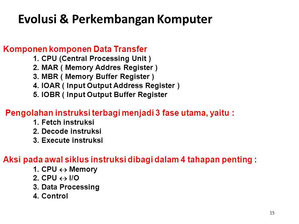 15 Evolusi & Perkembangan Komputer Komponen komponen Data Transfer 1. CPU (Central Processing Unit ) 2. MAR ( Memory Addres Register ) 3. MBR ( Memory