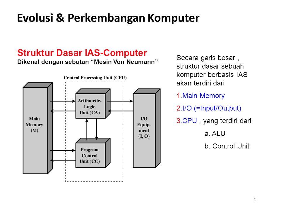4 Evolusi & Perkembangan Komputer Struktur Dasar IAS-Computer Secara garis besar, struktur dasar sebuah komputer berbasis IAS akan terdiri dari 1.Main Memory 2.I/O (=Input/Output) 3.CPU, yang terdiri dari a.