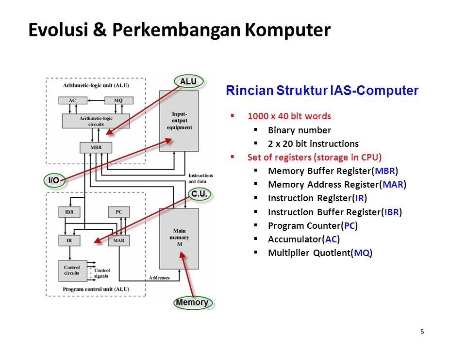 5 Evolusi & Perkembangan Komputer  1000 x 40 bit words  Binary number  2 x 20 bit instructions  Set of registers (storage in CPU)  Memory Buffer Register(MBR)  Memory Address Register(MAR)  Instruction Register(IR)  Instruction Buffer Register(IBR)  Program Counter(PC)  Accumulator(AC)  Multiplier Quotient(MQ) Rincian Struktur IAS-Computer