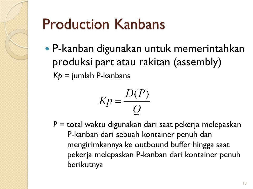 10 Production Kanbans P-kanban digunakan untuk memerintahkan produksi part atau rakitan (assembly) Kp = jumlah P-kanbans P = total waktu digunakan dari saat pekerja melepaskan P-kanban dari sebuah kontainer penuh dan mengirimkannya ke outbound buffer hingga saat pekerja melepaskan P-kanban dari kontainer penuh berikutnya