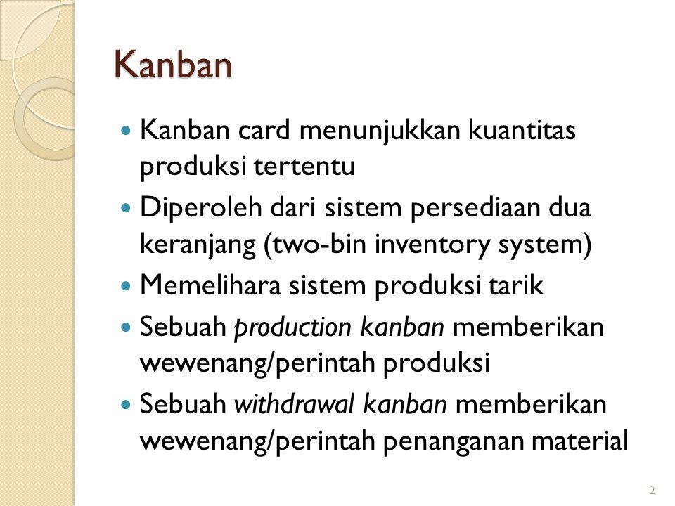 2 Kanban Kanban card menunjukkan kuantitas produksi tertentu Diperoleh dari sistem persediaan dua keranjang (two-bin inventory system) Memelihara sistem produksi tarik Sebuah production kanban memberikan wewenang/perintah produksi Sebuah withdrawal kanban memberikan wewenang/perintah penanganan material