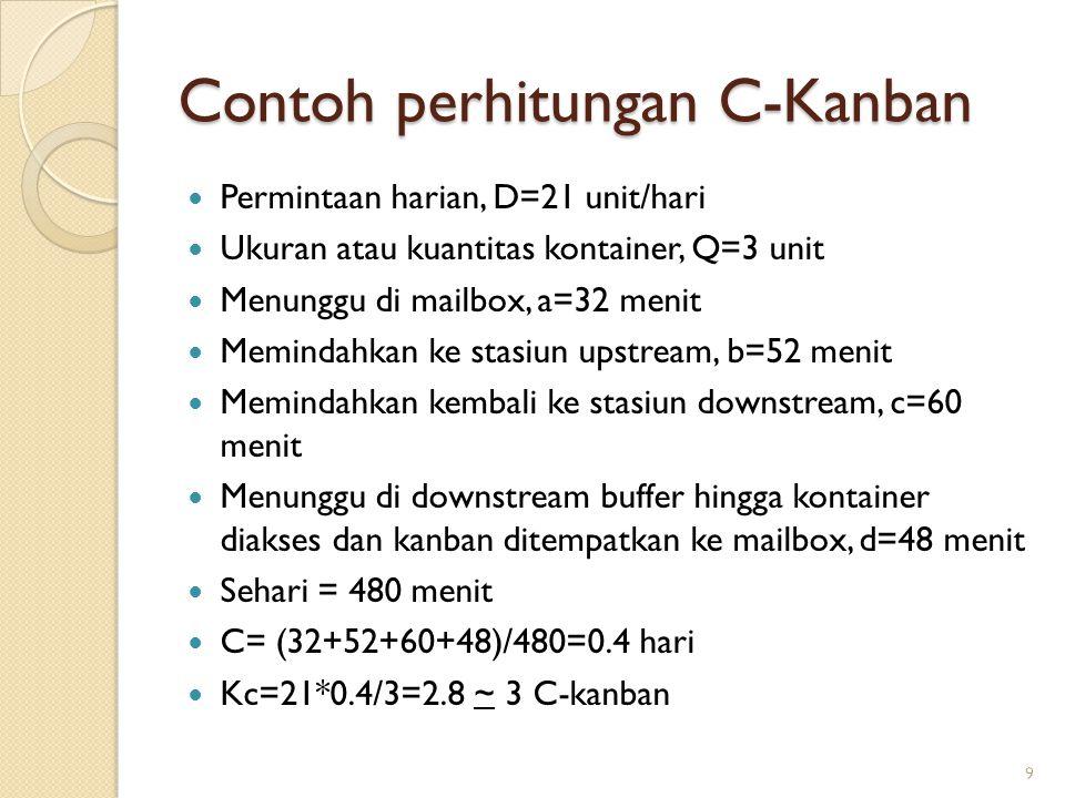 Contoh perhitungan C-Kanban Permintaan harian, D=21 unit/hari Ukuran atau kuantitas kontainer, Q=3 unit Menunggu di mailbox, a=32 menit Memindahkan ke stasiun upstream, b=52 menit Memindahkan kembali ke stasiun downstream, c=60 menit Menunggu di downstream buffer hingga kontainer diakses dan kanban ditempatkan ke mailbox, d=48 menit Sehari = 480 menit C= (32+52+60+48)/480=0.4 hari Kc=21*0.4/3=2.8 ~ 3 C-kanban 9