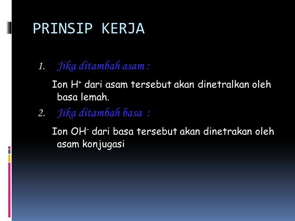 PRINSIP KERJA 1.Jika ditambah asam : Ion H + dari asam tersebut akan dinetralkan oleh basa lemah.