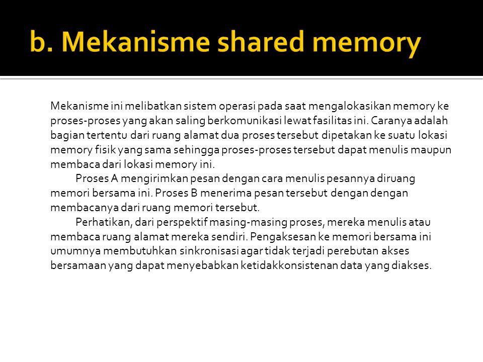 Mekanisme ini melibatkan sistem operasi pada saat mengalokasikan memory ke proses-proses yang akan saling berkomunikasi lewat fasilitas ini. Caranya a