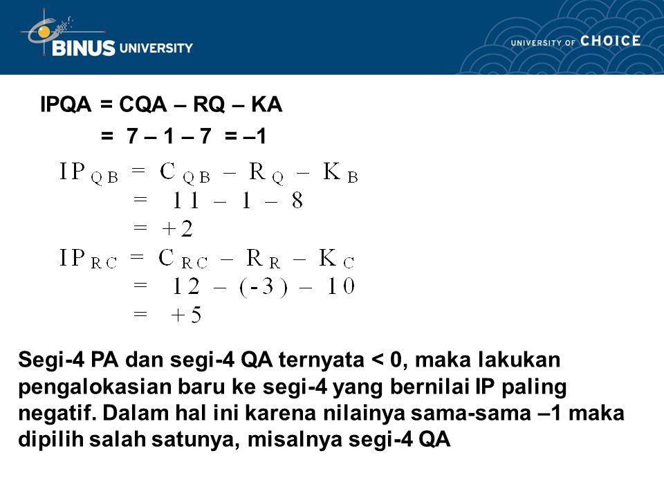 Vogel Approximation Hitung nilai baris dan nilai kolom C PB = R P + K B ; C PC = R P + K C ; C QC = R Q + K C C RA = R R + K A ; C RB = R R + K B ; 8
