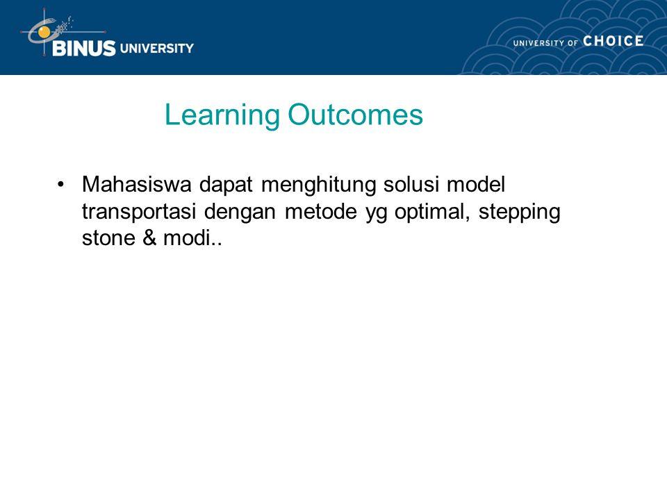 Solusi Model Transportasi Pertemuan 12 : Mata kuliah: K0164-Pemrograman Matematika Tahun:2008