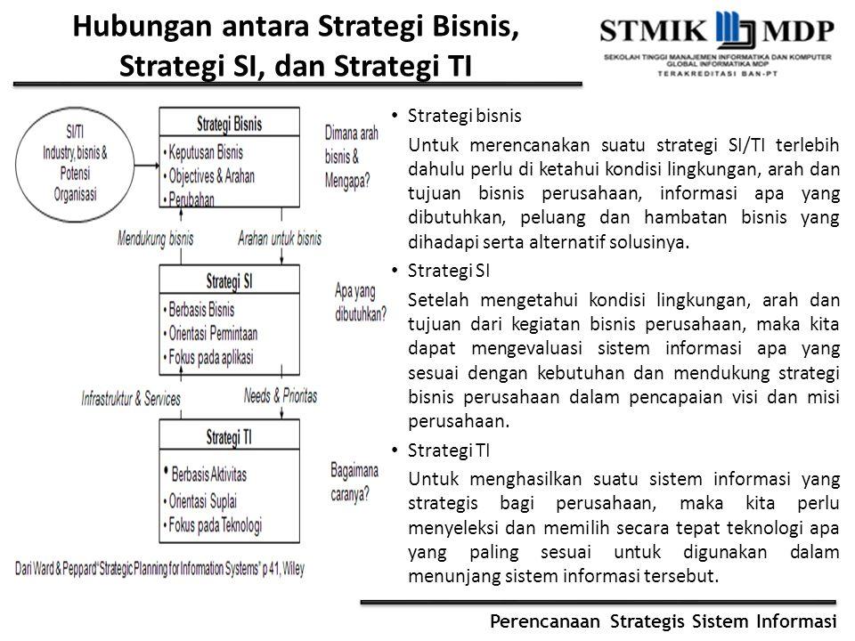 Perencanaan Strategis Sistem Informasi Hubungan antara Strategi Bisnis, Strategi SI, dan Strategi TI Strategi bisnis Untuk merencanakan suatu strategi