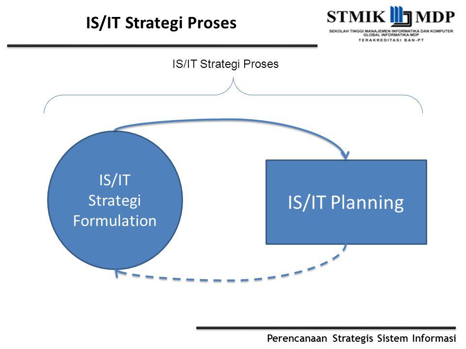 Perencanaan Strategis Sistem Informasi IS/IT Strategi Proses IS/IT Strategi Formulation IS/IT Planning IS/IT Strategi Proses