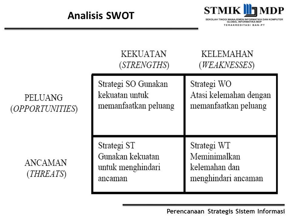 Perencanaan Strategis Sistem Informasi Analisis SWOT