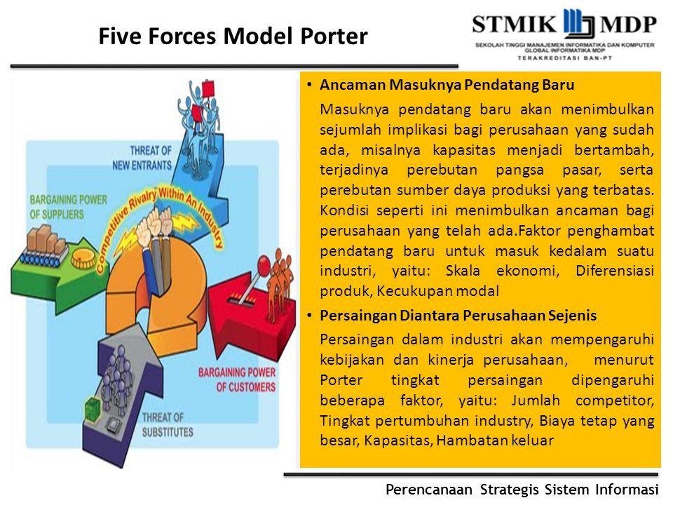 Perencanaan Strategis Sistem Informasi Five Forces Model Porter Ancaman Masuknya Pendatang Baru Masuknya pendatang baru akan menimbulkan sejumlah impl