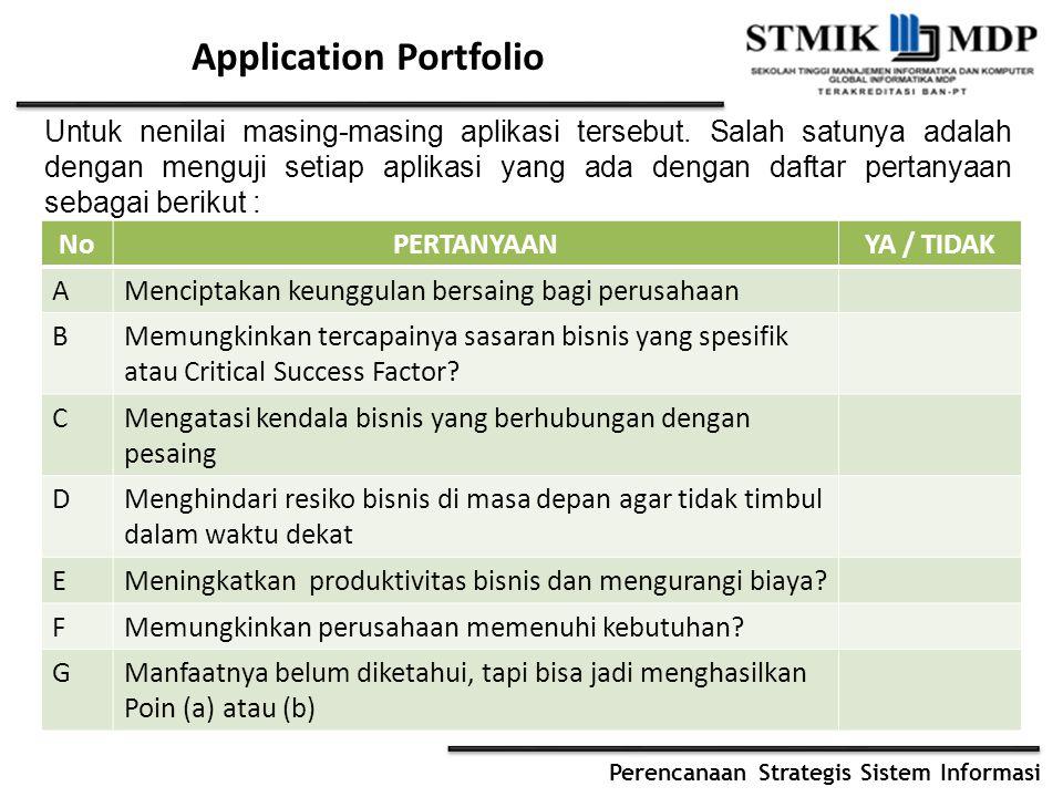 Perencanaan Strategis Sistem Informasi Application Portfolio NoPERTANYAANYA / TIDAK AMenciptakan keunggulan bersaing bagi perusahaan BMemungkinkan ter