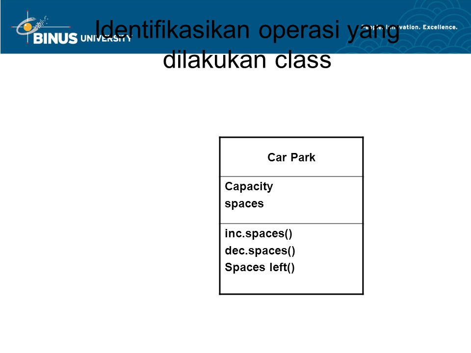 Identifikasikan operasi yang dilakukan class Car Park Capacity spaces inc.spaces() dec.spaces() Spaces left()
