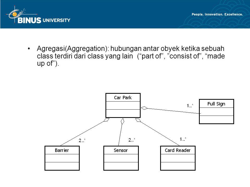 "Agregasi(Aggregation): hubungan antar obyek ketika sebuah class terdiri dari class yang lain (""part of"", ""consist of"", ""made up of"")."