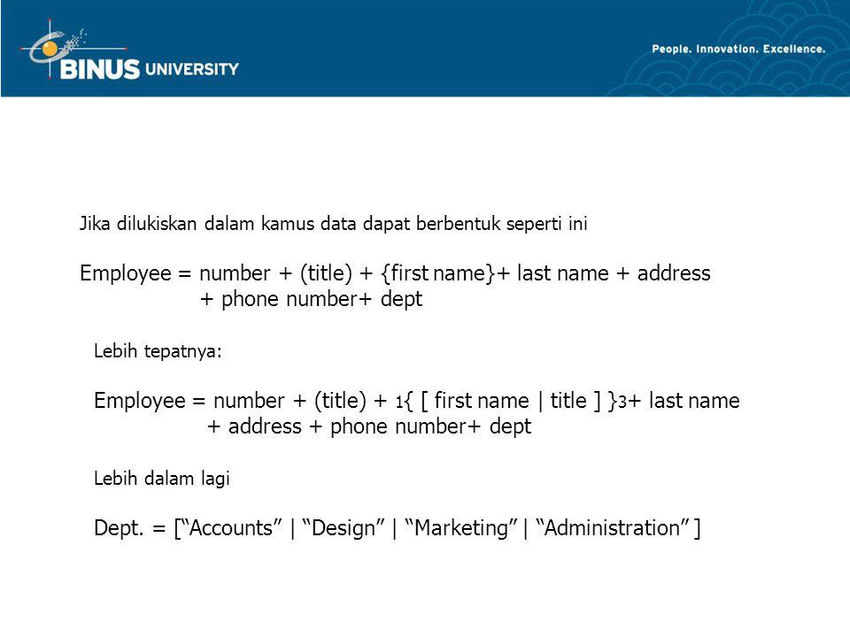 Jika dilukiskan dalam kamus data dapat berbentuk seperti ini Employee = number + (title) + {first name}+ last name + address + phone number+ dept Lebih tepatnya: Employee = number + (title) + 1 { [ first name | title ] } 3 + last name + address + phone number+ dept Lebih dalam lagi Dept.