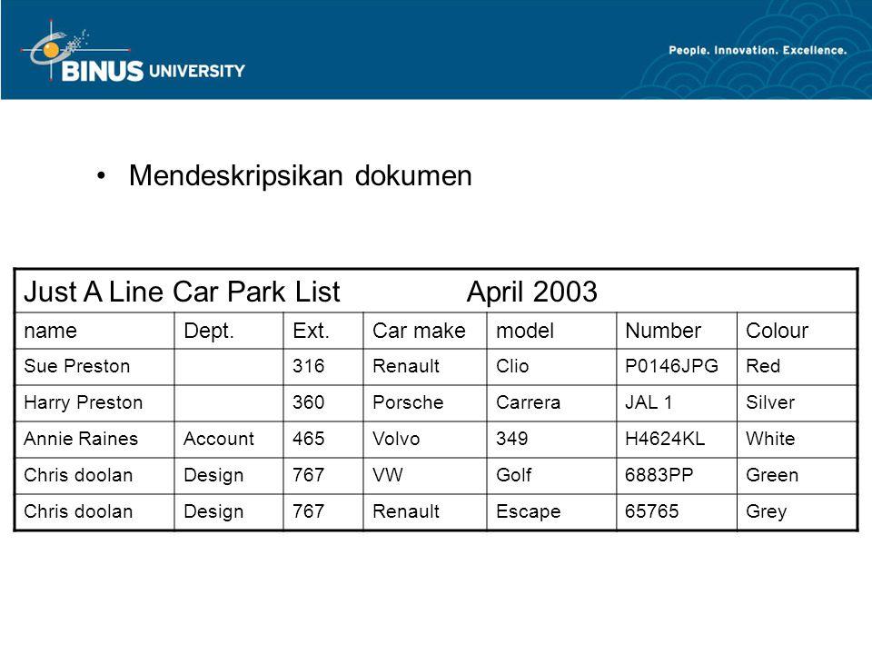 Mendeskripsikan dokumen Just A Line Car Park List April 2003 nameDept.Ext.Car makemodelNumberColour Sue Preston316RenaultClioP0146JPGRed Harry Preston