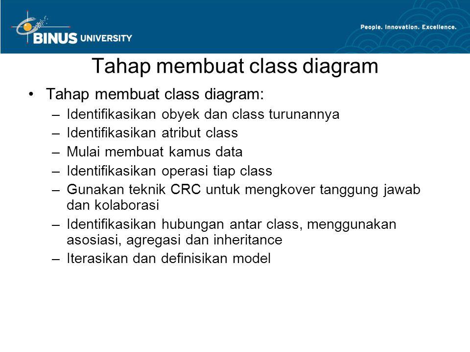 Tahap membuat class diagram Tahap membuat class diagram: –Identifikasikan obyek dan class turunannya –Identifikasikan atribut class –Mulai membuat kamus data –Identifikasikan operasi tiap class –Gunakan teknik CRC untuk mengkover tanggung jawab dan kolaborasi –Identifikasikan hubungan antar class, menggunakan asosiasi, agregasi dan inheritance –Iterasikan dan definisikan model