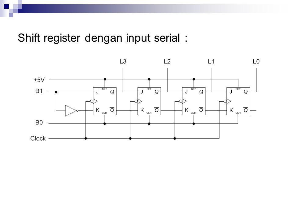 Shift register dengan input serial :