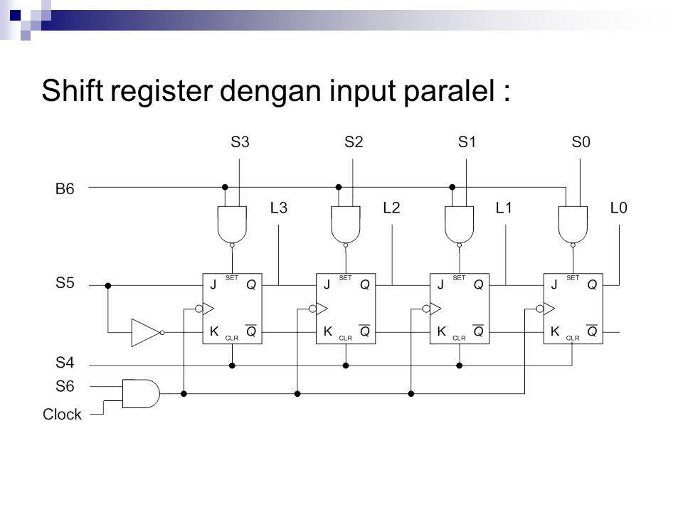 Shift register dengan input paralel :