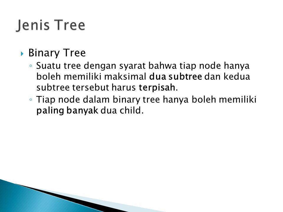  Binary Tree ◦ Suatu tree dengan syarat bahwa tiap node hanya boleh memiliki maksimal dua subtree dan kedua subtree tersebut harus terpisah. ◦ Tiap n