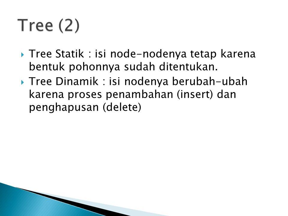  Tree Statik : isi node-nodenya tetap karena bentuk pohonnya sudah ditentukan.  Tree Dinamik : isi nodenya berubah-ubah karena proses penambahan (in