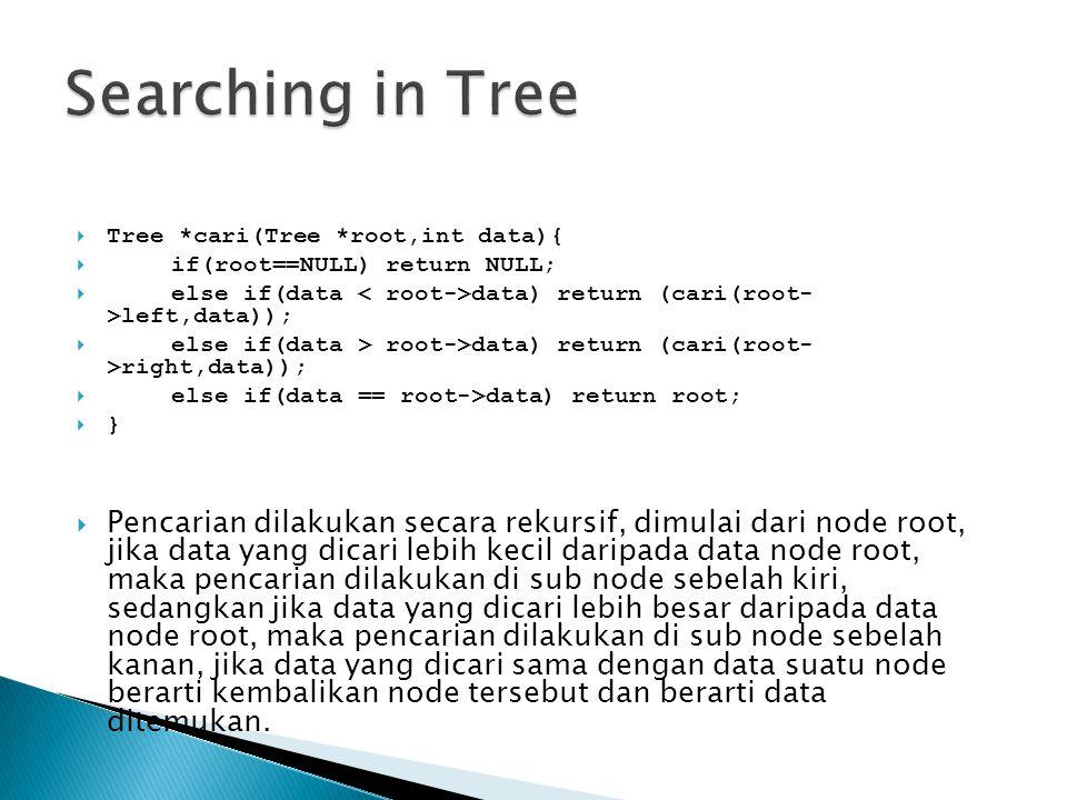  Tree *cari(Tree *root,int data){  if(root==NULL) return NULL;  else if(data data) return (cari(root- >left,data));  else if(data > root->data) re