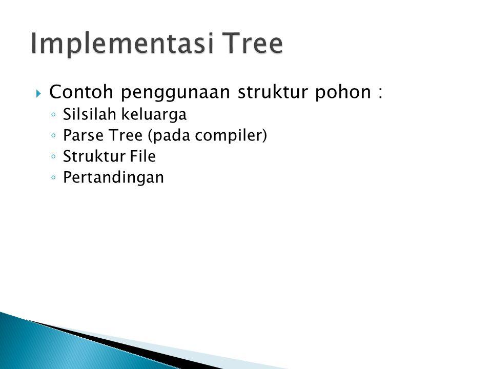  Contoh penggunaan struktur pohon : ◦ Silsilah keluarga ◦ Parse Tree (pada compiler) ◦ Struktur File ◦ Pertandingan