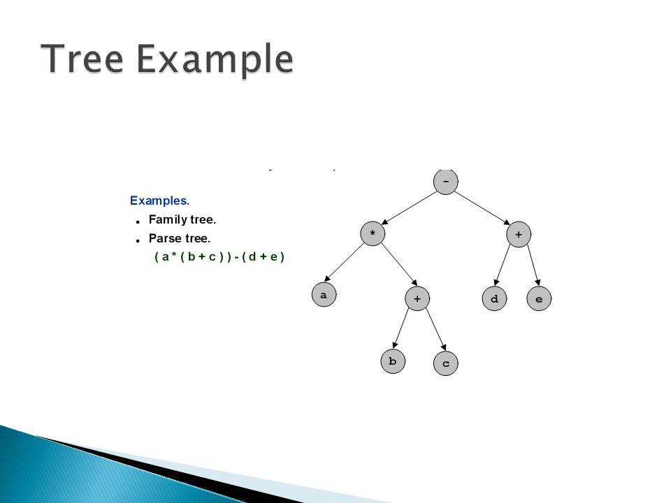  int count(Tree *root)  {  if (root == NULL) return 0;  return count(root->left) + count(root->right) + 1;  }  Penghitungan jumlah node dalam tree dilakukan dengan cara mengunjungi setiap node, dimulai dari root ke subtree kiri, kemudian ke subtree kanan dan masing-masing node dicatat jumlahnya, dan terakhir jumlah node yang ada di subtree kiri dijumlahkan dengan jumlah node yang ada di subtree kanan ditambah 1 yaitu node root.