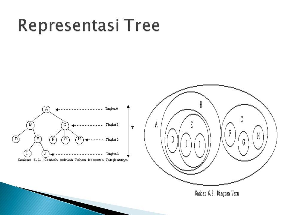  Tree dapat dibuat dengan menggunakan linked list secara rekursif.