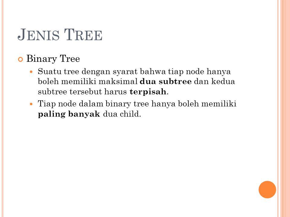 S EARCHING IN T REE Tree *cari(Tree *root,int data){ if(root==NULL) return NULL; else if(data data) return (cari(root- >left,data)); else if(data > root->data) return (cari(root- >right,data)); else if(data == root->data) return root; } Pencarian dilakukan secara rekursif, dimulai dari node root, jika data yang dicari lebih kecil daripada data node root, maka pencarian dilakukan di sub node sebelah kiri, sedangkan jika data yang dicari lebih besar daripada data node root, maka pencarian dilakukan di sub node sebelah kanan, jika data yang dicari sama dengan data suatu node berarti kembalikan node tersebut dan berarti data ditemukan.