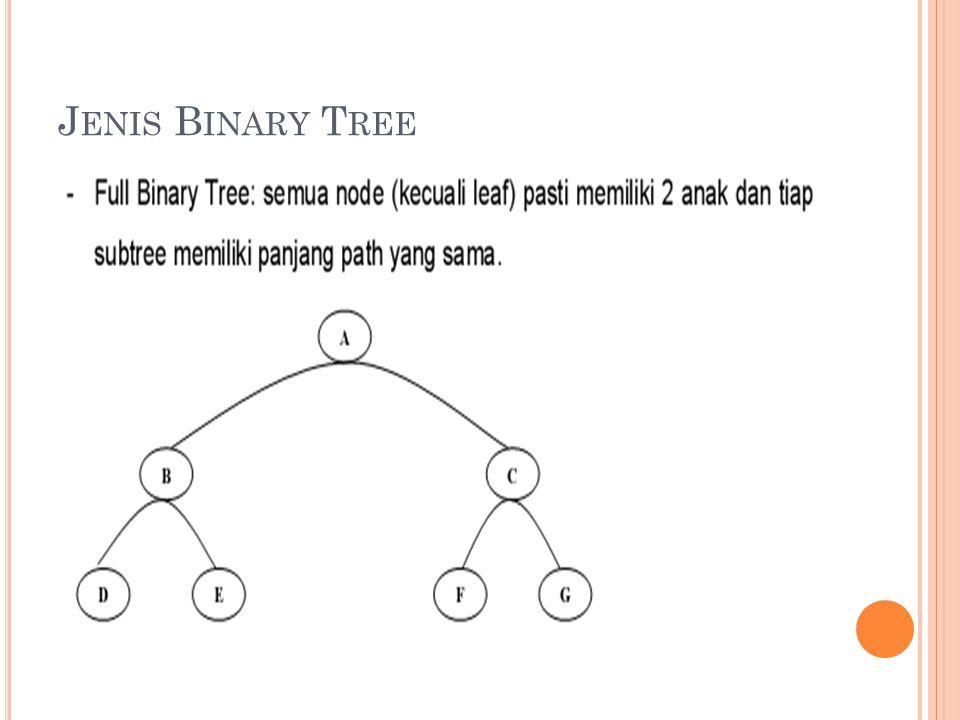 R ECURSIVE I NSERT void tambah(Tree **root,int databaru){ if((*root) == NULL){ Tree *baru; baru = new Tree; baru->data = databaru; baru->left = NULL; baru->right = NULL; (*root) = baru; (*root)->left = NULL; (*root)->right = NULL; } else if(databaru data) tambah(&(*root)->left,databaru); else if(databaru > (*root)->data) tambah(&(*root)->right,databaru); else if(databaru == (*root)->data) printf( Data sudah ada! ); }