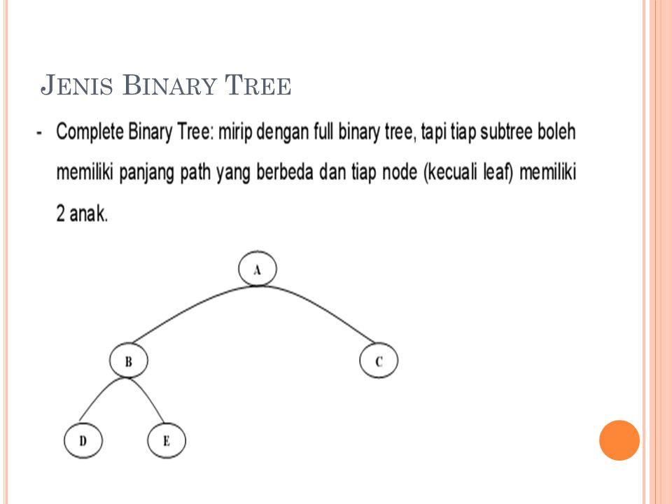 J UMLAH N ODE T REE int count(Tree *root) { if (root == NULL) return 0; return count(root->left) + count(root->right) + 1; } Penghitungan jumlah node dalam tree dilakukan dengan cara mengunjungi setiap node, dimulai dari root ke subtree kiri, kemudian ke subtree kanan dan masing-masing node dicatat jumlahnya, dan terakhir jumlah node yang ada di subtree kiri dijumlahkan dengan jumlah node yang ada di subtree kanan ditambah 1 yaitu node root.
