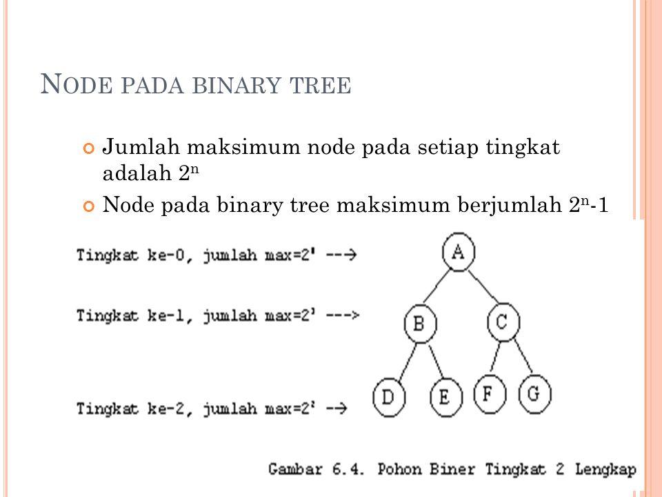 N ODE PADA BINARY TREE Jumlah maksimum node pada setiap tingkat adalah 2 n Node pada binary tree maksimum berjumlah 2 n -1