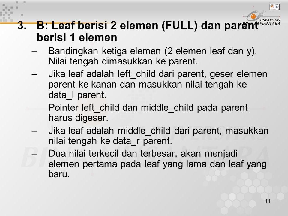 11 3.B: Leaf berisi 2 elemen (FULL) dan parent berisi 1 elemen –Bandingkan ketiga elemen (2 elemen leaf dan y).