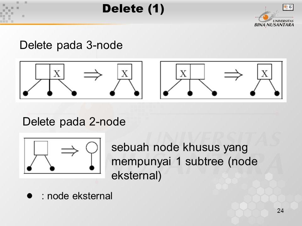 24 Delete (1) Delete pada 3-node Delete pada 2-node sebuah node khusus yang mempunyai 1 subtree (node eksternal) : node eksternal