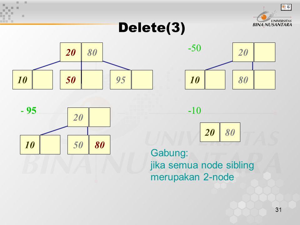 31 Delete(3) Gabung: jika semua node sibling merupakan 2-node 2080 105095 - 95 105080 20 1080 20 -50 -10 2080