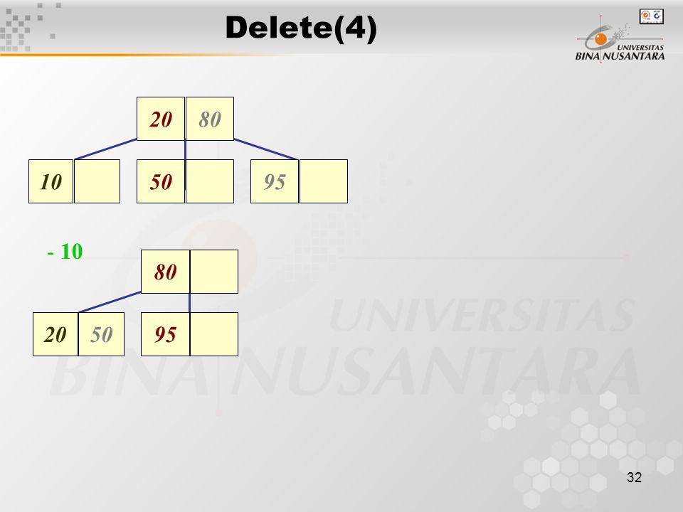 32 Delete(4) 2080 105095 - 10 80 205095