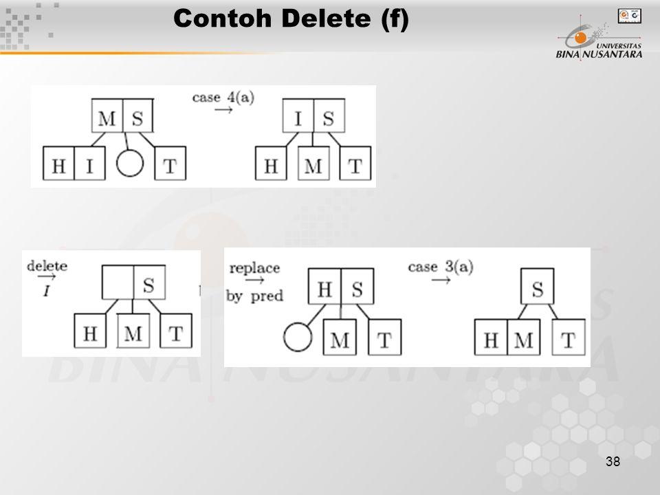 38 Contoh Delete (f)