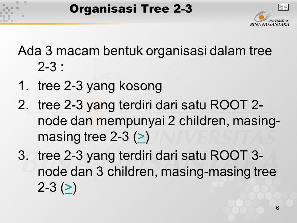 6 Organisasi Tree 2-3 Ada 3 macam bentuk organisasi dalam tree 2-3 : 1.tree 2-3 yang kosong 2.tree 2-3 yang terdiri dari satu ROOT 2- node dan mempunyai 2 children, masing- masing tree 2-3 (>)> 3.tree 2-3 yang terdiri dari satu ROOT 3- node dan 3 children, masing-masing tree 2-3 (>)>