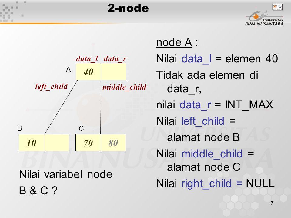 28 Delete(5) Kasus 3b: Node kosong mempunyai sibling 2-node dan parent 3-node.
