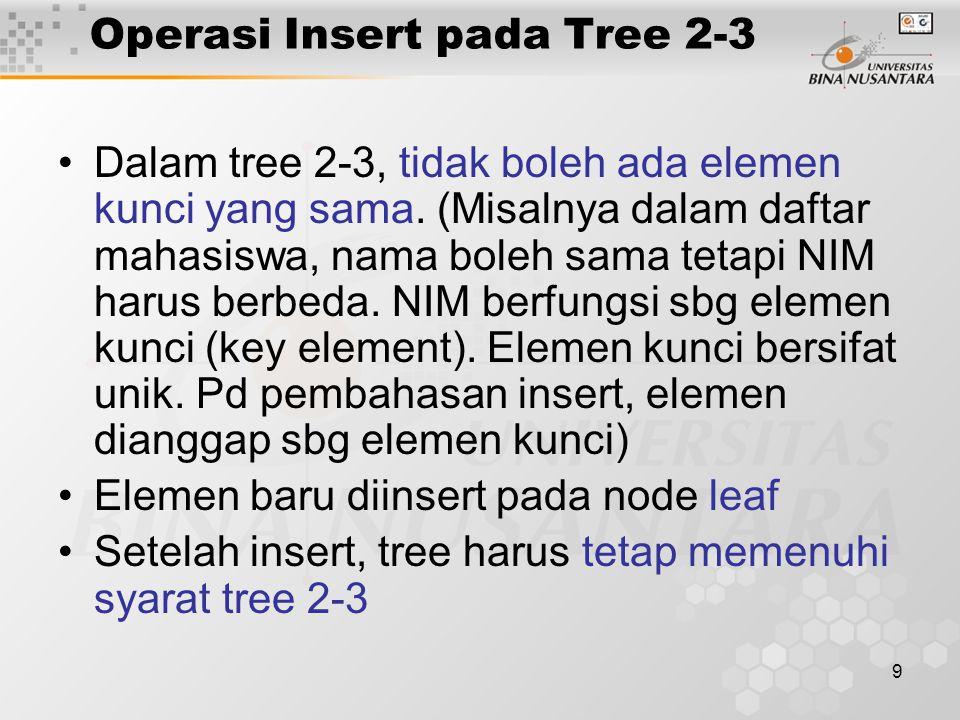 9 Operasi Insert pada Tree 2-3 Dalam tree 2-3, tidak boleh ada elemen kunci yang sama.