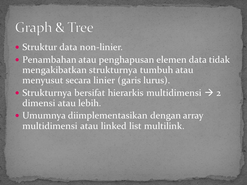 Struktur data non-linier. Penambahan atau penghapusan elemen data tidak mengakibatkan strukturnya tumbuh atau menyusut secara linier (garis lurus). St