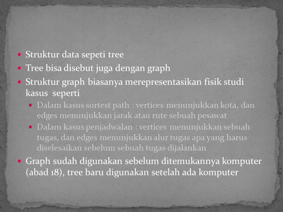 Struktur data sepeti tree Tree bisa disebut juga dengan graph Struktur graph biasanya merepresentasikan fisik studi kasus seperti Dalam kasus sortest